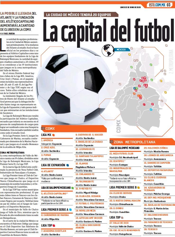 Pressreader La Voz De La Frontera 2020 06 22 Con La Creacion De Las Nuevas Ligas La Ciudad De Mexico Tendra 20 Clubes 39 En La Zona Metropolitana