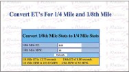 ??  ?? If you're limited to your local, eighth-mile track but want to make an educated guess as to what your truck would run in the quarter, a conversion factor of 1.57 to 1.59 will get you real close. Simply take your eighth-mile elapsed time and multiply it by the aforementioned numbers (ex: an 8.00 eighth-mile equates to a quarter-mile E.T. between 12.56 to 12.72 seconds). If you're estimating your quarter-mile trap speed, multiply your eighth-mile mph number by 1.25. These conversion factors hold true for most street-driven trucks.