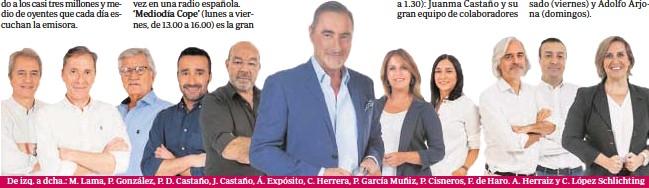 ??  ?? De izq. a dcha.: M. Lama, P. González, P. D. Castaño, J. Castaño, Á. Expósito, C. Herrera, P. García Muñiz, P. Cisneros, F. de Haro. A. Herraiz y C. López Schlichting