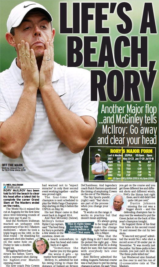 ??  ?? OFF THE MARK McIlroy missed the cut for first time since 2010 Was it right time to change his coach before a Major? Not sure