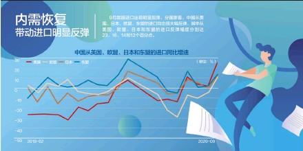 ??  ?? 数据来源:海关总署、安信证券 杨靖制图