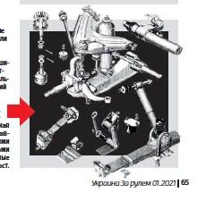 ??  ?? Торсионные подвески в конце 1950-х – начале 1960-х использовали на автомобилях марки Chrysler и некоторых иных машинах. Конечно же, советские инженеры тщательно изучили заокеанский опыт. получил оригинальную, совершенно новую переднюю подвеску на продольных торсионах. Такая конструкция обеспечила высокую плавность хода в сочетании с минимальными клевками при торможении и кренами в поворотах. Сзади сохранили продольные рессоры и неразрезной мост.