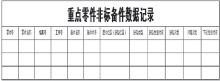 ??  ?? 图9 重点零件非标备件数据记录