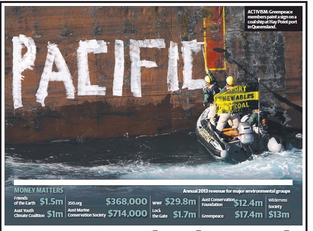 ??  ?? ACTIVISM: Greenpeace members paint a sign on a coal ship at Hay Point port in Queensland.