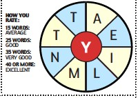 There Is One Nine Letter Word In The Wheel For Which Todays Clue Is My Talent I Confuse With Intellect