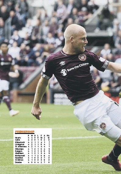 ??  ?? 0 Steven Naismith fires in his third goal of the day to put Hearts 4-1 up before half-time against St Mirren on