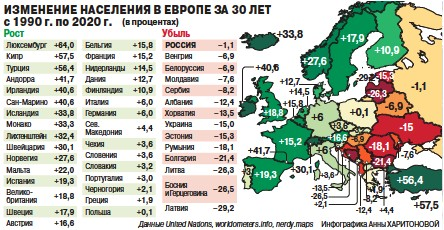?? Босния и Герцеговина Латвия Инфографика Анны ХАРИТОНОВОЙ ??