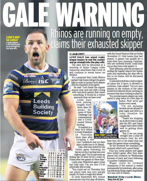 ??  ?? LUKE'S NOT SO LIVELY Leeds skip­per Luke Gale wants to go straight to the play-offs