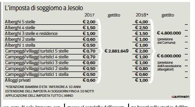 PressReader - Corriere del Veneto (Padova e Rovigo): 2017-12-24 ...