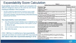 ??  ?? Here's Intel's Expandability Score Calculation page, which it uses to advise motherboard makers on how to meet California power regulations. Yeah, we can't really figure it out either.