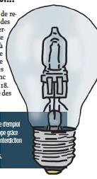 ??  ?? C'est le nombre d'emploi sauvés en Europe grâce au report de l'interdiction des ampoules éco-halogènes.