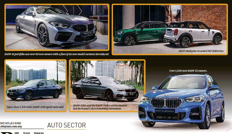??  ?? BMW M portfolio saw over 80 new owners with a fleet of six new model variants introduced. More than 1,400 units BMW 320i Sport were sold. BMW 530e and the BMW 740Le xDrive models led the brand's electromobility movement. MINI Malaysia recorded 987 deliveries. Over 1,000 new BMW X1 owners.