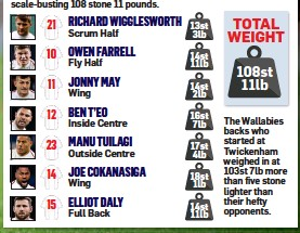 ... Tuilagi came off the bench to replace Henry Slade in the 69th minute  England boasted their biggest ever backline at a scale-busting 108 stone 11  pounds.