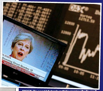 ??  ?? SHOCK: The pound fell sharply on Friday morning after the result