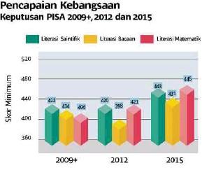 Pressreader Berita Harian 2016 12 07 Pencapaian Malaysia Meningkat