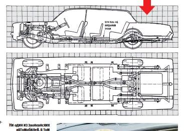 ??  ?? Ни один из заокеанских автомобилей, в том числе Imperial, чей салон похож на советский по стилистике, на ЗИЛе впрямую не копировали. Но ЗИЛ-114 отражал моду тех лет. И, в первую очередь, именно американскую.