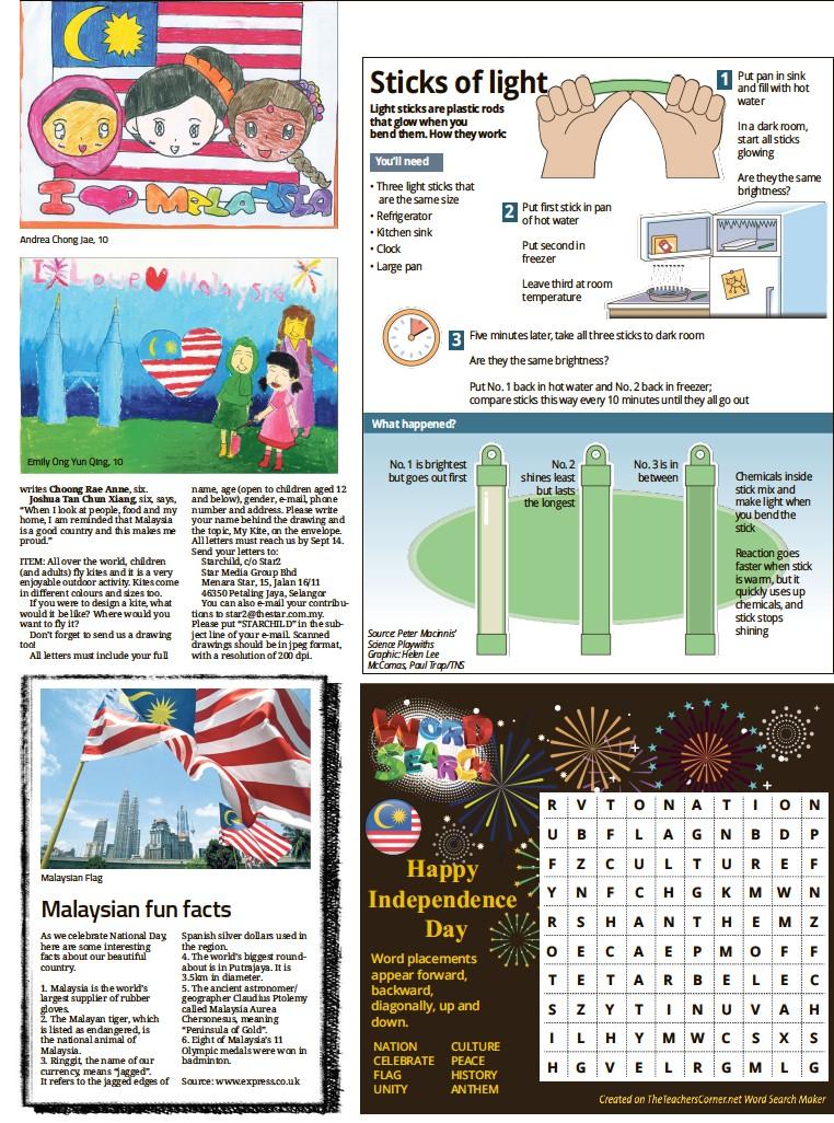 Pressreader The Star Malaysia Star2 2018 08 31 Malaysian Fun Facts