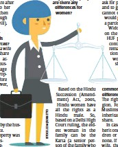 Pressreader The Hindu Business Line 2019 01 28 Her Rights To
