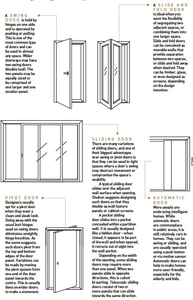 Pressreader Home Decor Singapore 2017 04 01 Door Types And
