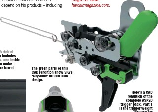 ??  ?? Here's a CAD rendition of the complete ASP20 trigger pack. Part 1 is the trigger weight adjustment assembly. Part 2 is the trigger stage bracket again, it's green this time.