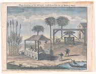 ?? LIBRARY OF CONGRESS ?? A print shows sugar cane processing, probably in theWest Indies, with a white overseer directing.
