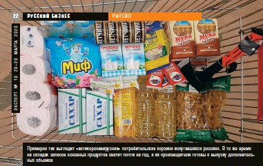??  ?? Примерно так выглядит «антикоронавирусная» потребительская корзина испугавшихся россиян. В то же время на складах запасов основных продуктов хватит почти на год, а их производители готовы к выпуску дополнительных объемов