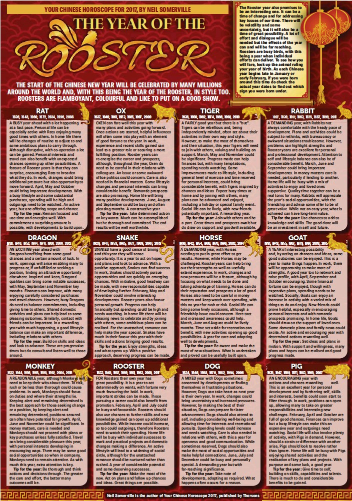 your chinese horoscope 2010 somerville neil