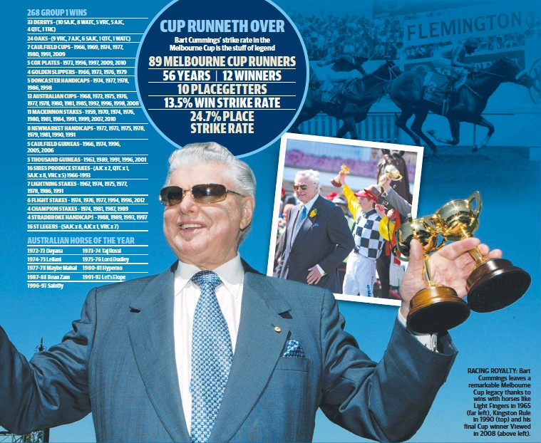??  ?? RACING ROYALTY: Bart Cummings leaves a remarkable Melbourne Cup legacy thanks to wins with horses like Light Fingers in 1965 (far left), Kingston Rule in 1990 (top) and his final Cup winner Viewed in 2008 (above left).