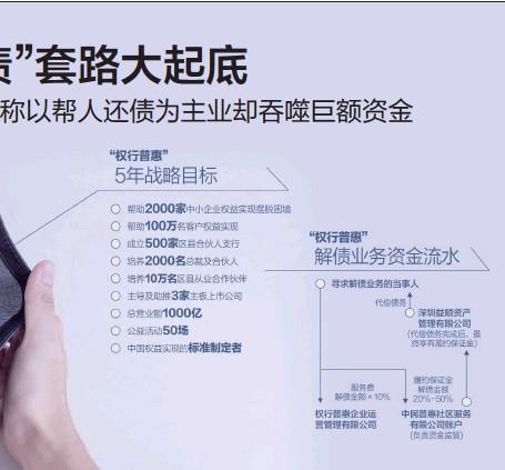 ??  ?? 数据来源:公司宣传资料等 视觉中国图 杨靖制图