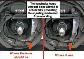 ??  ?? The handbrake levers were not being allowed to return fully, preventing the adjusting mechanism from operating.