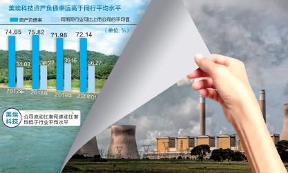 ??  ?? 数据来源:记者整理 摄图网图 刘红梅制图