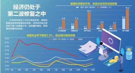 ??  ?? 数据来源:Wind、东吴证券、安信证券 杨靖制图