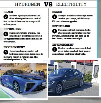 Battery Electric Today Hydrogen Fuel Cell Later