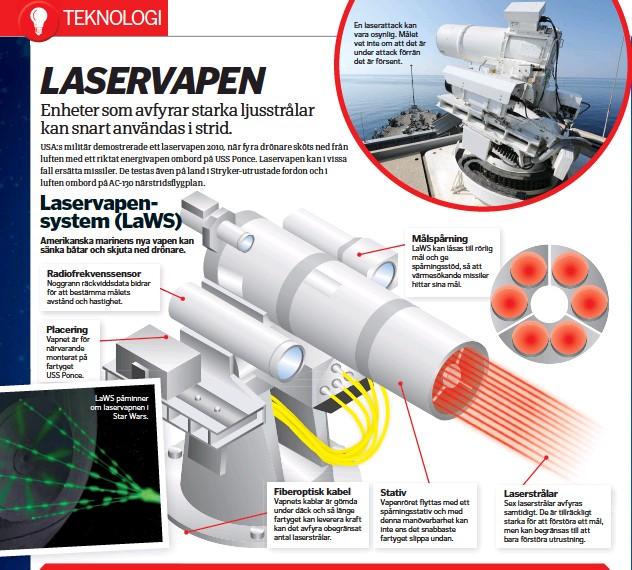 ??  ?? LaWS påminner om laservapnen i Star Wars. En laserattack kan vara osynlig. Målet vet inte om att det är under attack förrän det är försent.
