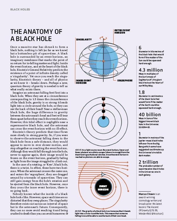 Pressreader Focus Science And Technology 2018 01 10 The Anatomy