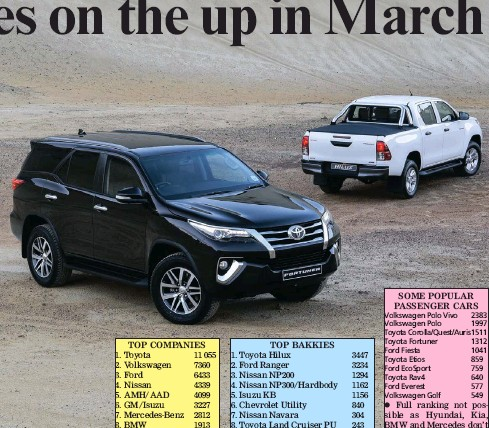 PressReader - Cape Times: 2017-04-06 - Vehicle sales on the