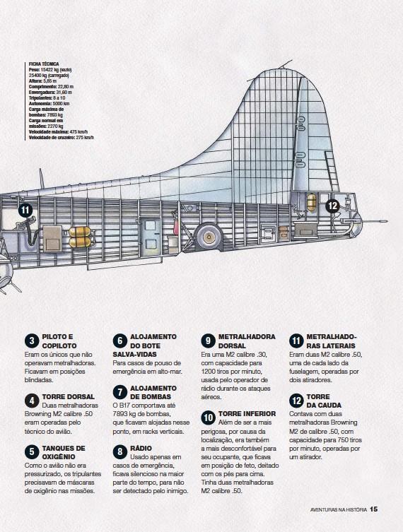 ??  ?? FICHA TÉCNICA Peso: 15422 kg (vazio) 25400 kg (carregado) Altura: 5,85 m Comprimento: 22,80 m Envergadura: 31,60 m Tripulantes: 8 a 10 Autonomia: 5000 km Carga máxima de bombas: 7893 kg Carga normal em missões: 2270 kg Velocidade máxima: 475 km/h Velocidade de cruzeiro: 275 km/h