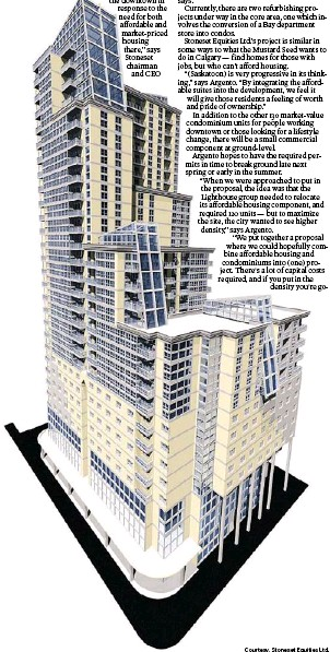 ?? Courtesy, Stoneset Equities Ltd. ?? Another view of the innovative development, which is to include 130 market-value units.