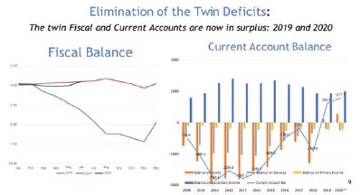 ??  ?? Finance and Economics Development Minister Mthuli Ncube says the Transitional Stabilisation Programme ( TSP) ticked most boxes with both the fiscal and current account deficit having been eliminated