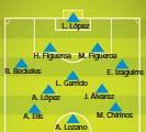 ??  ?? B. Beckeles A. López A. Elis L. López H. Figueroa M. Figueroa L. Garrido A. Lozano E. Izaguirre J. Álvarez M. Chirinos