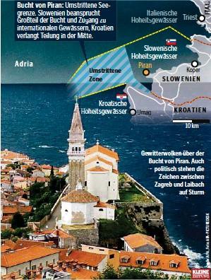 ??  ?? Gewitterwolken über der Bucht von Piran. Auch politisch stehen die Zeichen zwischen Zagreb und Laibach auf Sturm