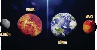??  ?? Solda: Evimiz kayaç gezegenler arasındaki en büyük gezegen