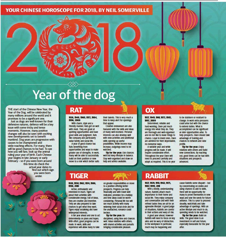 PressReader - Gatton Star: 2018-02-14 - 2018 LUNAR NEW YEAR