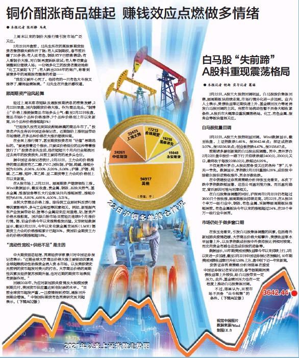 ??  ?? 视觉中国图片数据来源/ Wind制图/王力