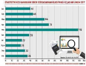 Pressreader Berita Harian 2018 01 03 Bunuh Diri Angkara Buli Siber