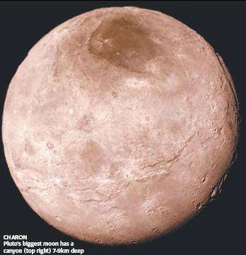 ??  ?? CHARON Pluto's biggest moon has a canyon (top right) 7-9km deep