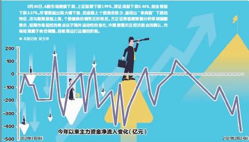 ??  ?? 本报记者 吴玉华 年月日 年月视觉中国图片 数据来源
