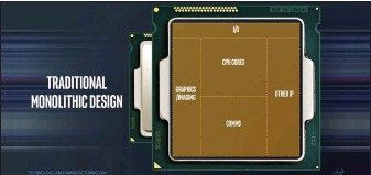??  ?? Today's CPUs are monolithic designs with all of the functionality built on the same process technology