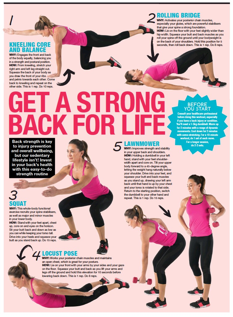 Pressreader The Sunday Times 2018 04 08 Get A Strong Back For Life