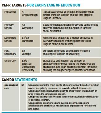 Pressreader New Straits Times 2017 11 08 Framework To Bridge Teaching And Learning